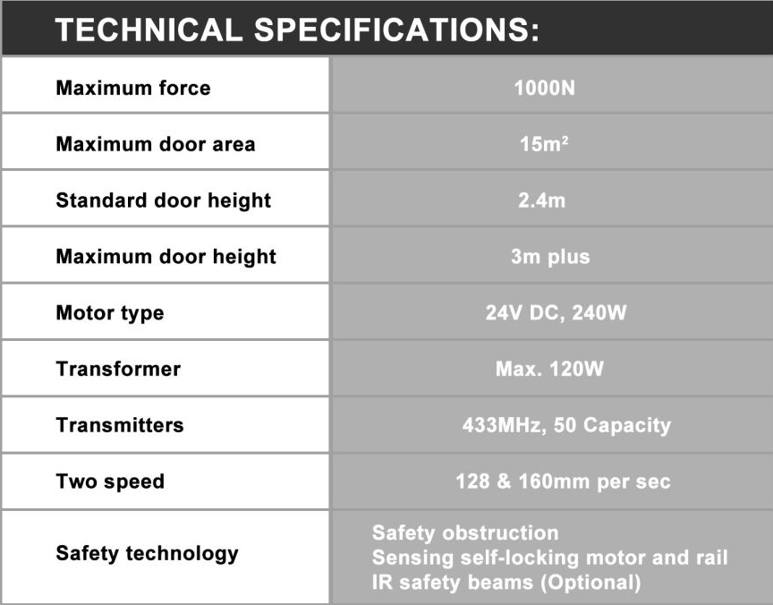 Magic Lift Technical Specifications